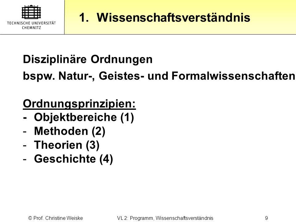 © Prof. Christine Weiske VL 2: Programm, Wissenschaftsverständnis 9