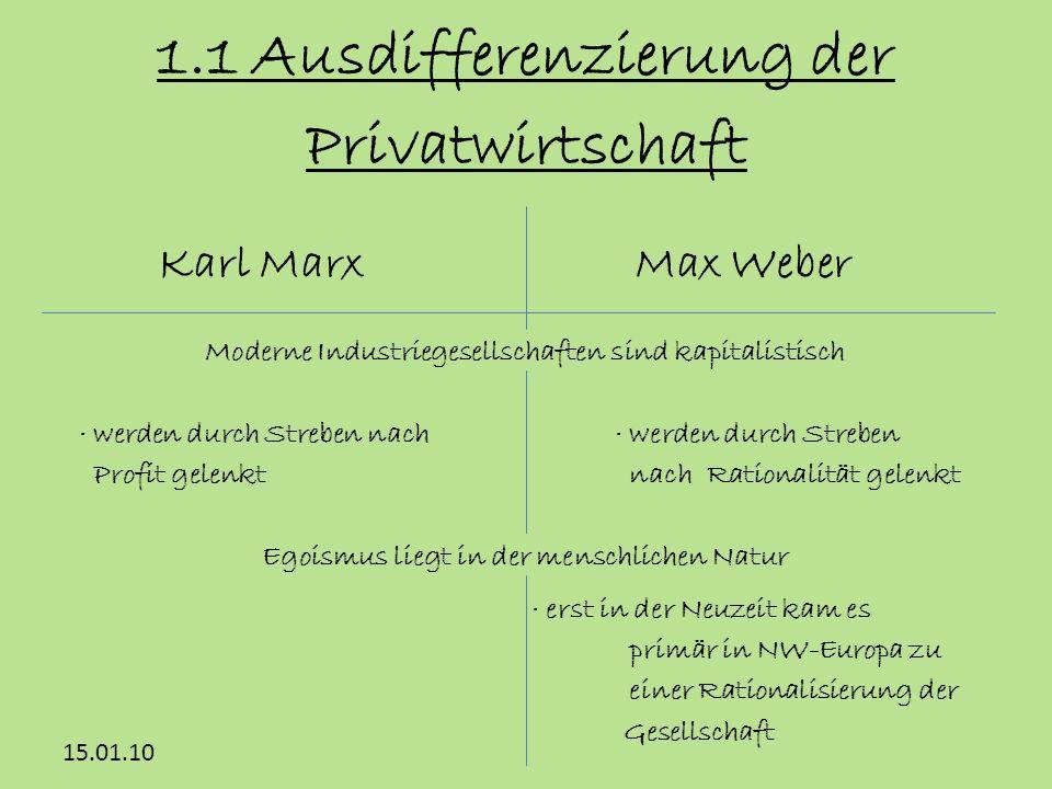 1.1 Ausdifferenzierung der Privatwirtschaft