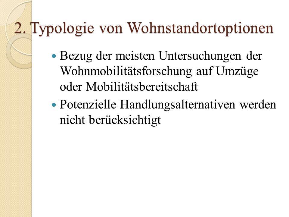 2. Typologie von Wohnstandortoptionen