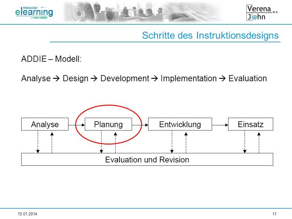 Schritte des Instruktionsdesigns