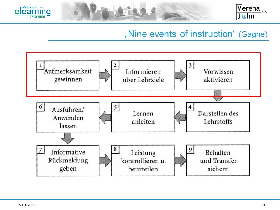 """Nine events of instruction (Gagné)"
