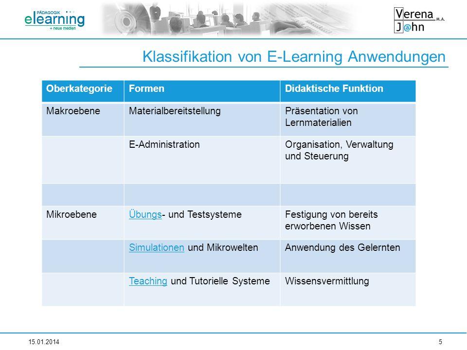 Klassifikation von E-Learning Anwendungen