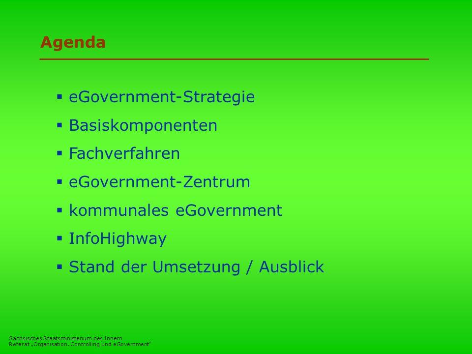 Agenda eGovernment-Strategie. Basiskomponenten. Fachverfahren. eGovernment-Zentrum. kommunales eGovernment.