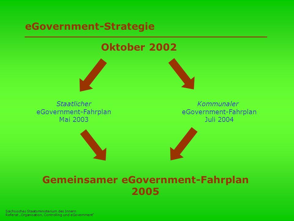 eGovernment-Strategie