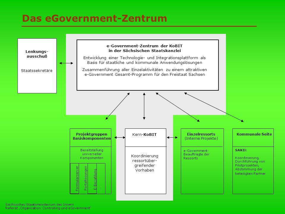 e-Government-Zentrum der KoBIT in der Sächsischen Staatskanzlei