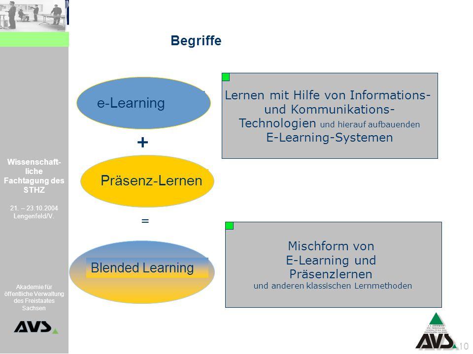 + e-Learning Präsenz-Lernen Begriffe Blended Learning