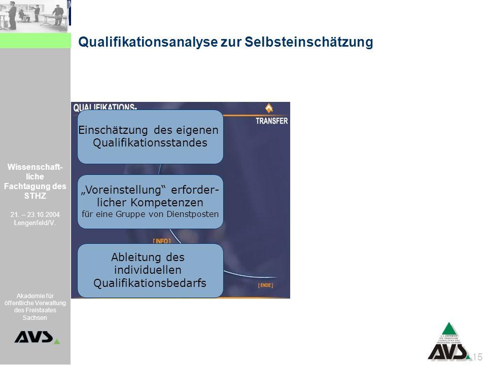 Qualifikationsanalyse zur Selbsteinschätzung