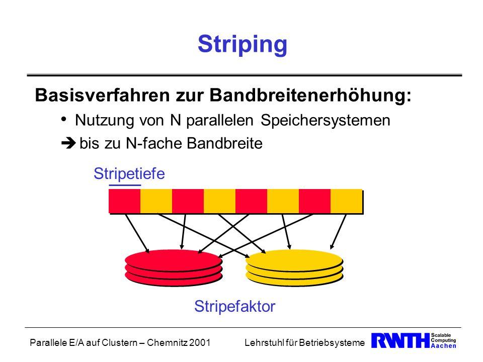 Striping Basisverfahren zur Bandbreitenerhöhung: