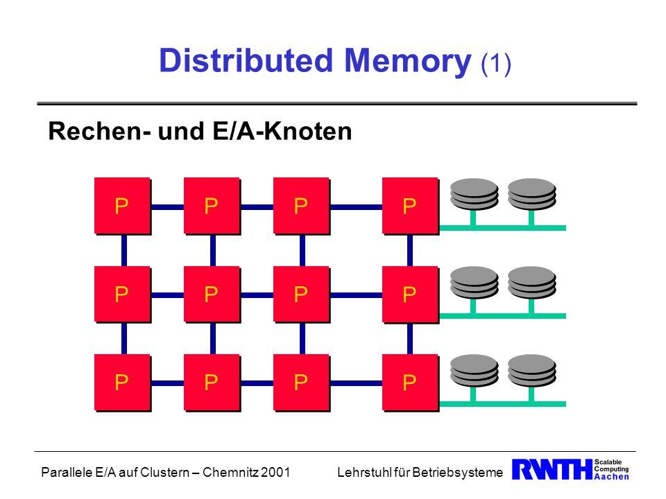 Distributed Memory (1) Rechen- und E/A-Knoten P