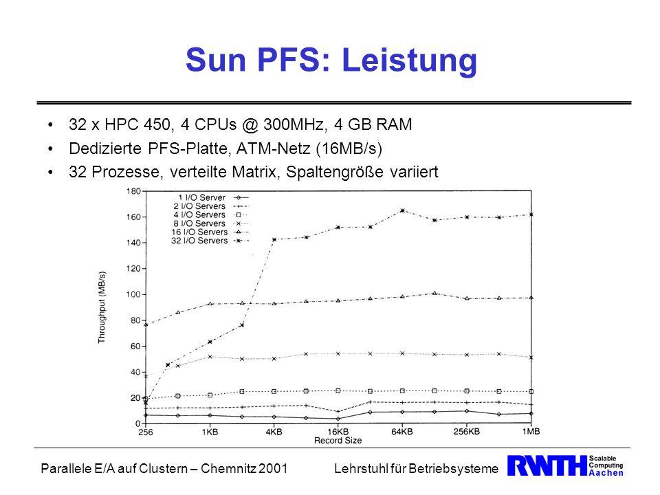 Sun PFS: Leistung 32 x HPC 450, 4 CPUs @ 300MHz, 4 GB RAM