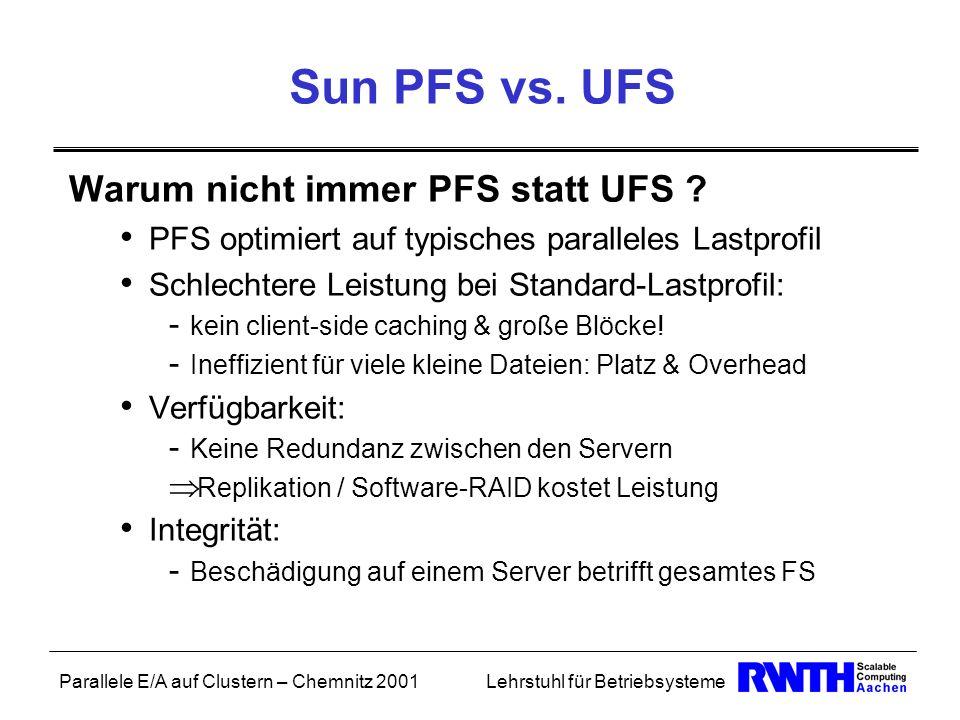 Sun PFS vs. UFS Warum nicht immer PFS statt UFS