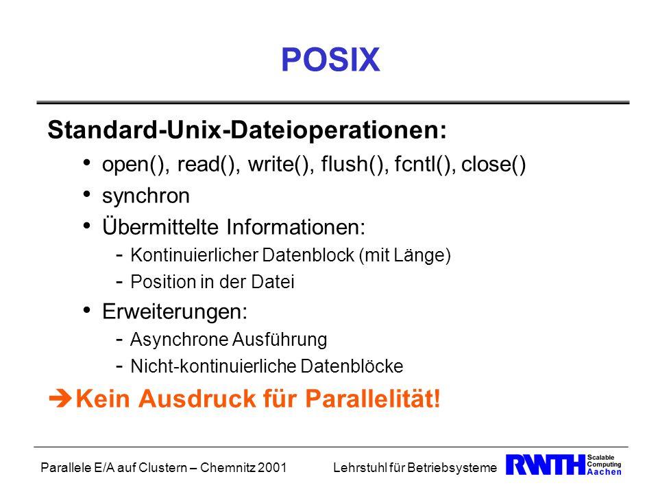 POSIX Standard-Unix-Dateioperationen: Kein Ausdruck für Parallelität!