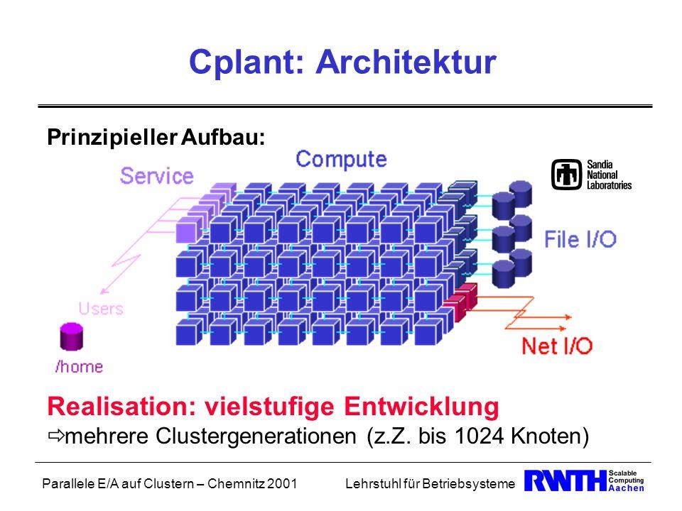 Cplant: Architektur Realisation: vielstufige Entwicklung
