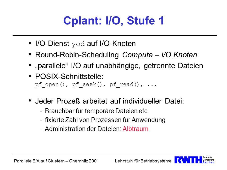 Cplant: I/O, Stufe 1 I/O-Dienst yod auf I/O-Knoten
