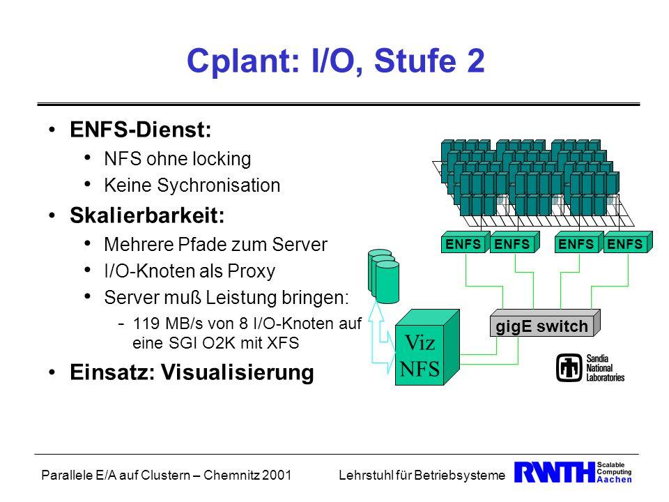 Cplant: I/O, Stufe 2 ENFS-Dienst: Skalierbarkeit: