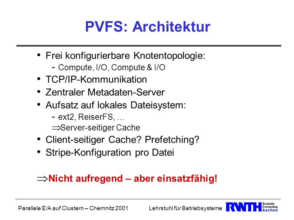 PVFS: Architektur Frei konfigurierbare Knotentopologie: