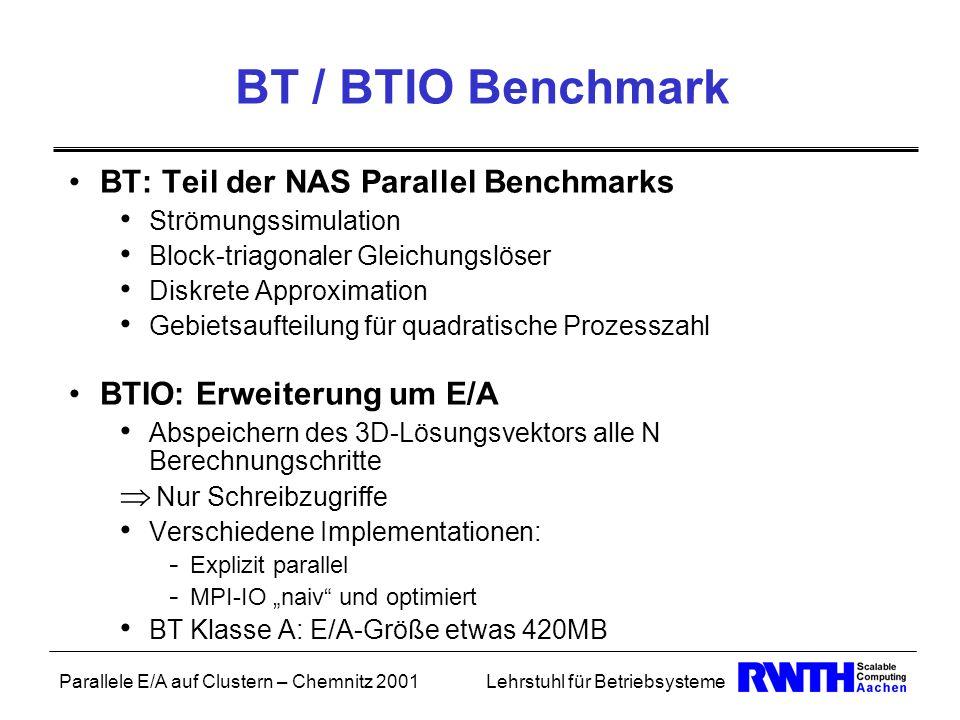BT / BTIO Benchmark BT: Teil der NAS Parallel Benchmarks