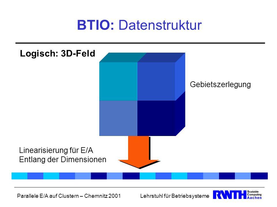 BTIO: Datenstruktur Logisch: 3D-Feld Gebietszerlegung