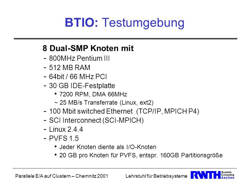 BTIO: Testumgebung 8 Dual-SMP Knoten mit 800MHz Pentium III 512 MB RAM
