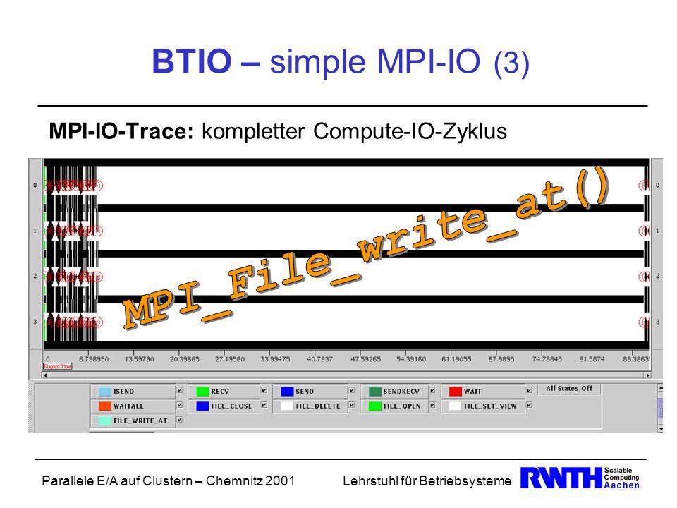 BTIO – simple MPI-IO (3) MPI-IO-Trace: kompletter Compute-IO-Zyklus