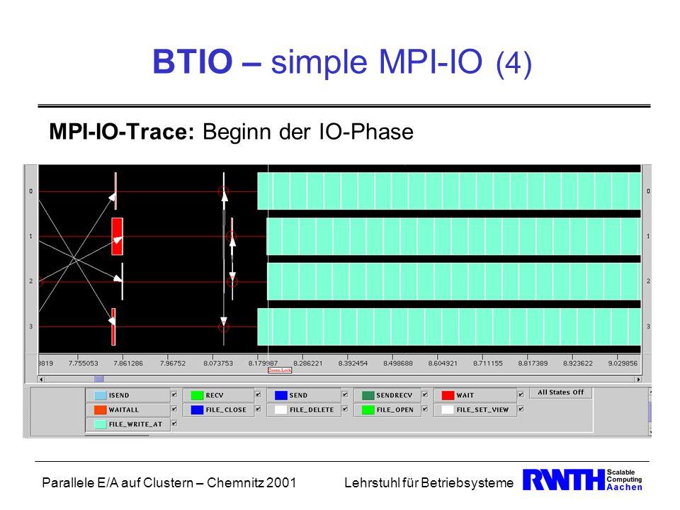BTIO – simple MPI-IO (4) MPI-IO-Trace: Beginn der IO-Phase
