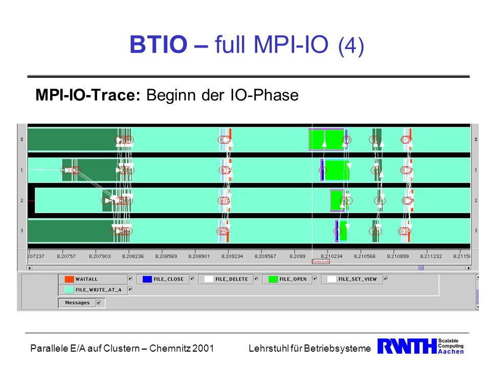 BTIO – full MPI-IO (4) MPI-IO-Trace: Beginn der IO-Phase