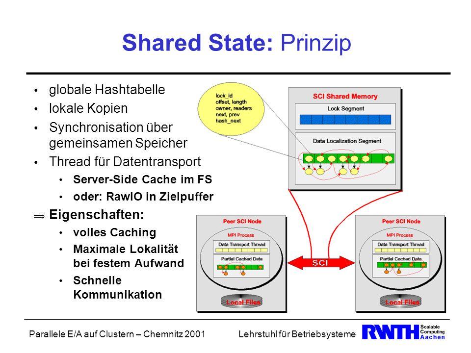 Shared State: Prinzip globale Hashtabelle lokale Kopien