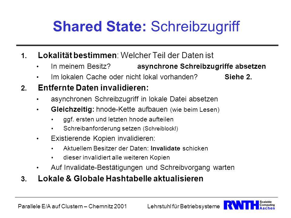 Shared State: Schreibzugriff