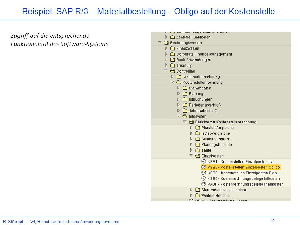 Beispiel: SAP R/3 – Materialbestellung – Obligo auf der Kostenstelle