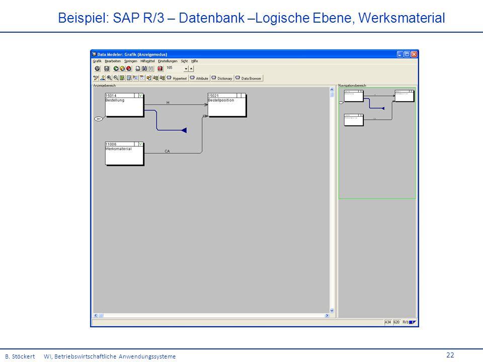 Beispiel: SAP R/3 – Datenbank –Logische Ebene, Werksmaterial