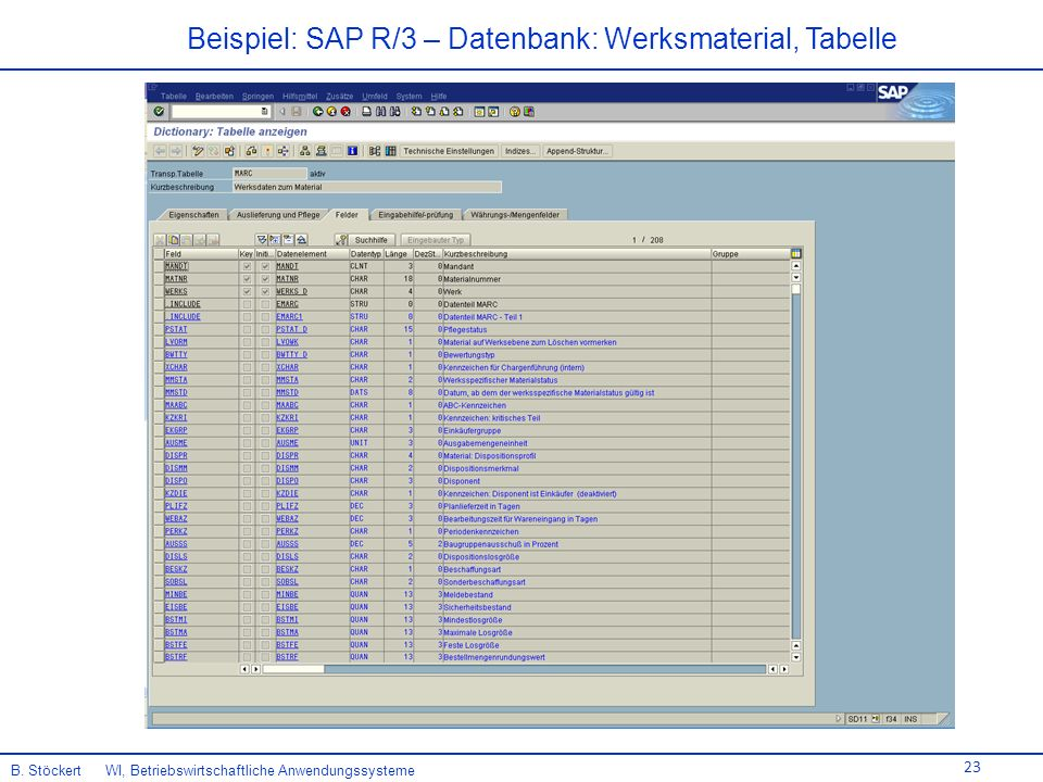Beispiel: SAP R/3 – Datenbank: Werksmaterial, Tabelle