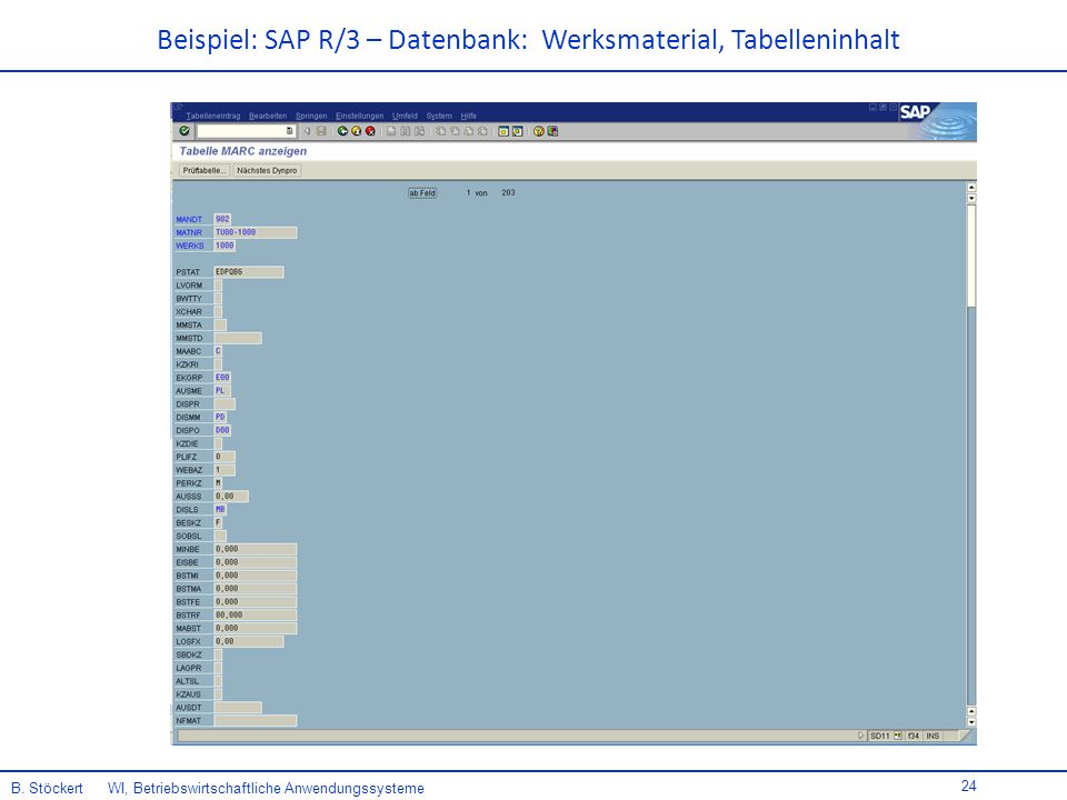 Beispiel: SAP R/3 – Datenbank: Werksmaterial, Tabelleninhalt