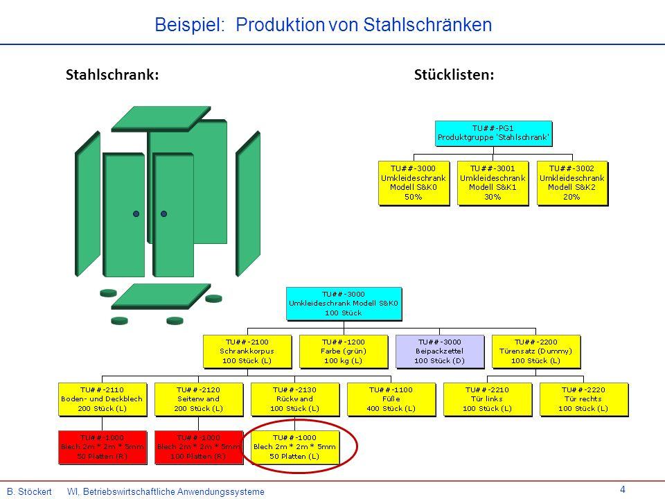 Beispiel: Produktion von Stahlschränken