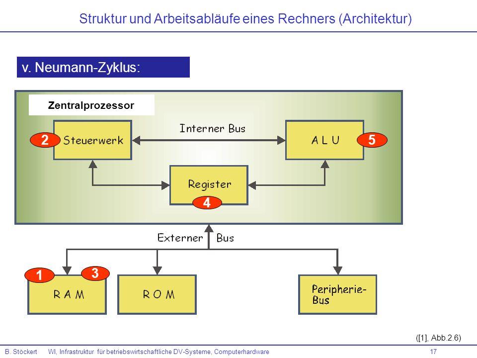 Struktur und Arbeitsabläufe eines Rechners (Architektur)