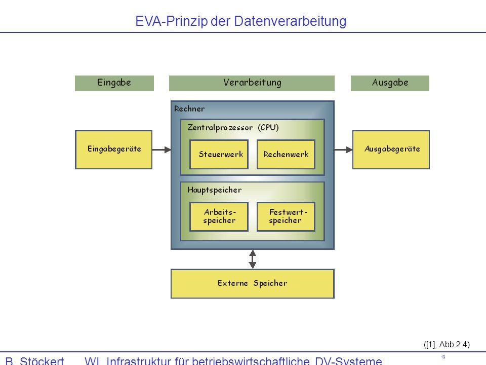 EVA-Prinzip der Datenverarbeitung