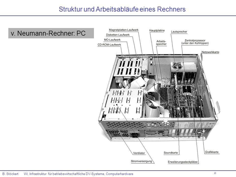 Struktur und Arbeitsabläufe eines Rechners