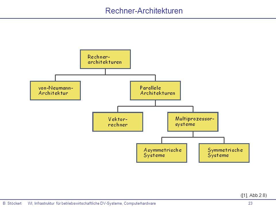 Rechner-Architekturen