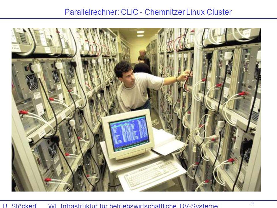 Parallelrechner: CLiC - Chemnitzer Linux Cluster