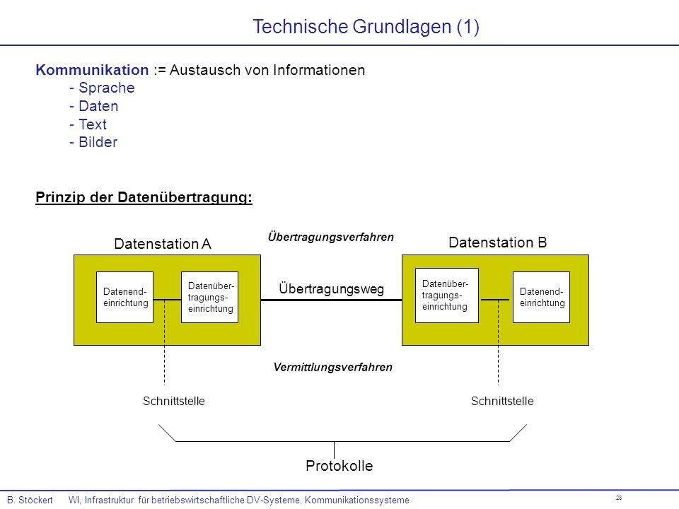 Technische Grundlagen (1)