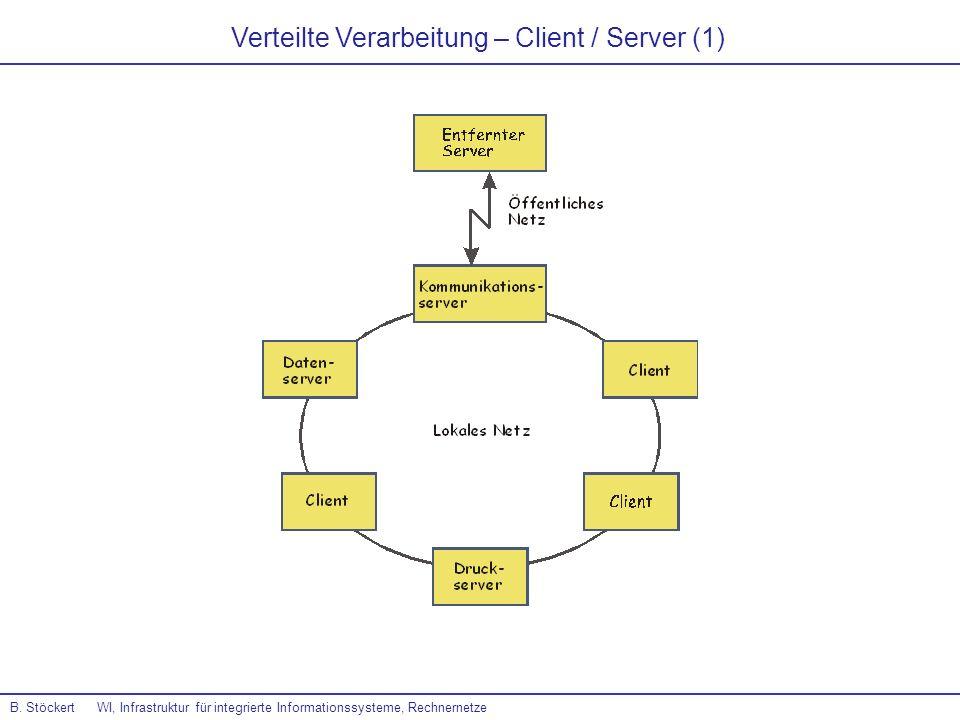 Verteilte Verarbeitung – Client / Server (1)