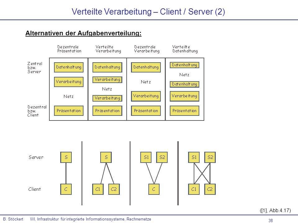 Verteilte Verarbeitung – Client / Server (2)