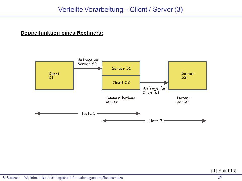 Verteilte Verarbeitung – Client / Server (3)