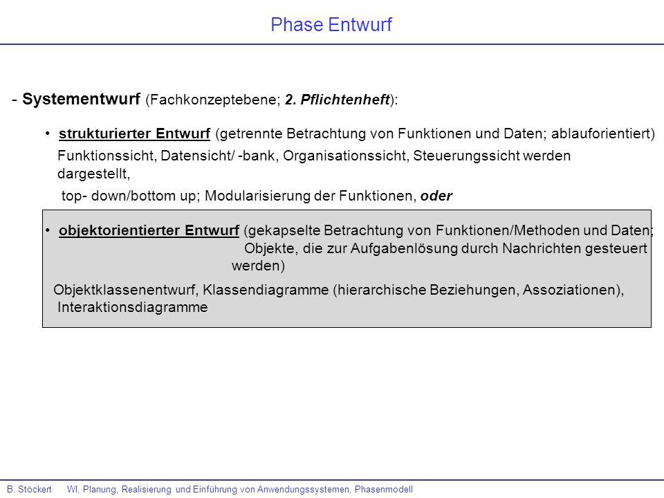 Phase Entwurf Systementwurf (Fachkonzeptebene; 2. Pflichtenheft):