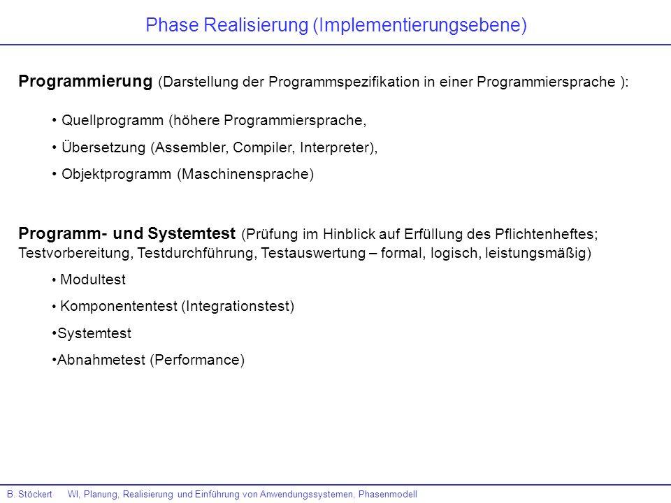 Phase Realisierung (Implementierungsebene)