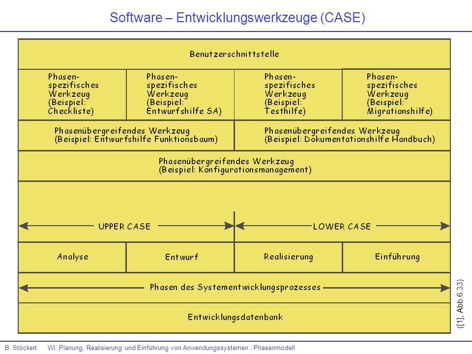 Software – Entwicklungswerkzeuge (CASE)