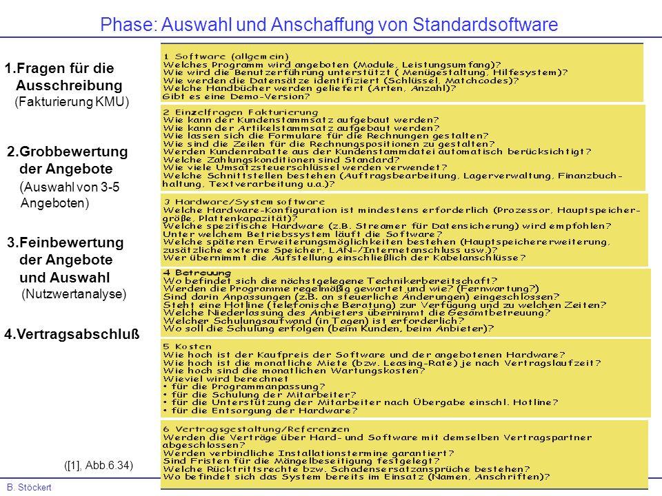 Phase: Auswahl und Anschaffung von Standardsoftware