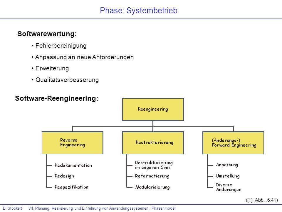 Phase: Systembetrieb Softwarewartung: Software-Reengineering: