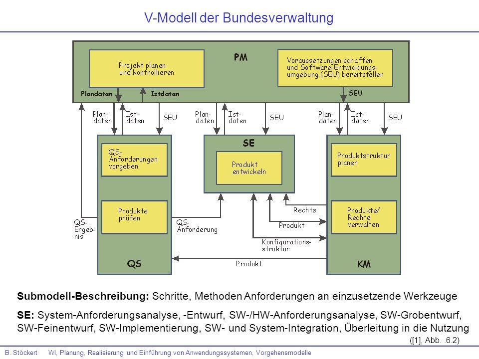 V-Modell der Bundesverwaltung