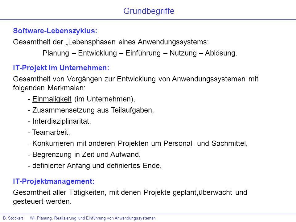 Grundbegriffe Software-Lebenszyklus: