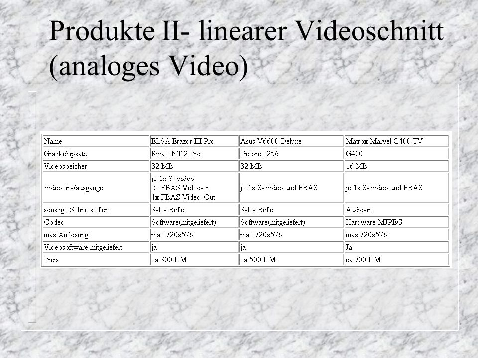 Produkte II- linearer Videoschnitt (analoges Video)